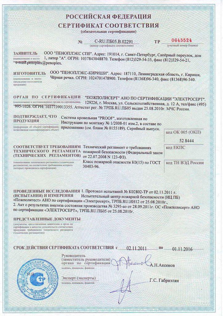 Сертификат соответствия на Панели пластиковые трехслойные